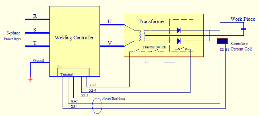 welding rectifier circuit diagram  vauxhall astra fuse box